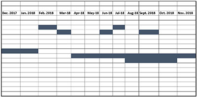gantt-chart-for-park-and-ride-120616_page_2