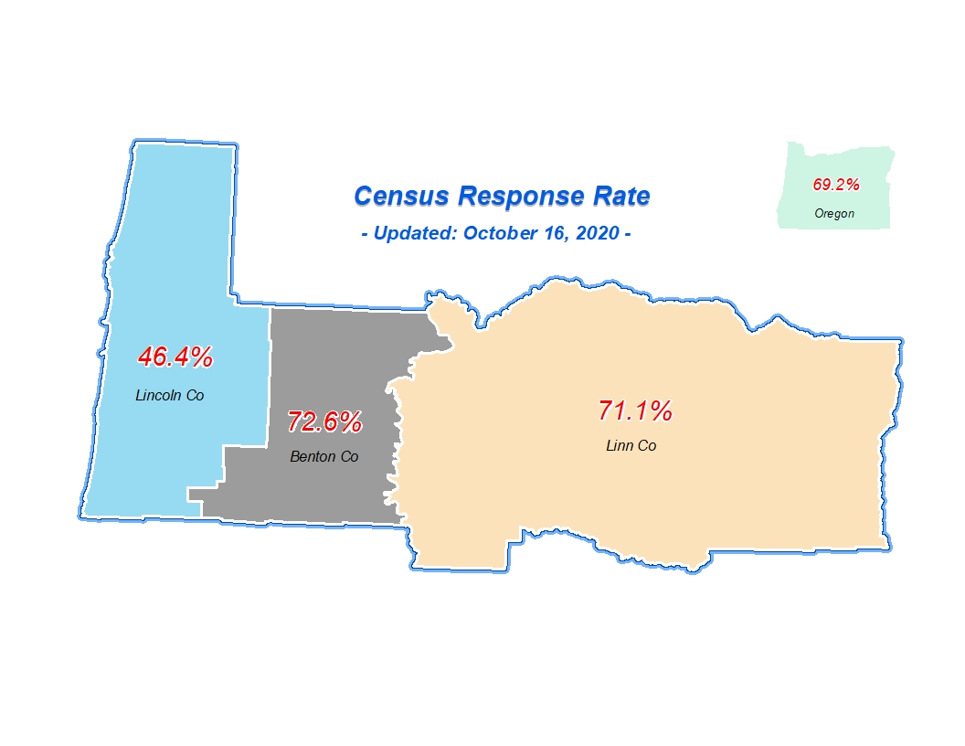 Census Response Rate Map